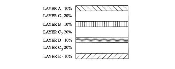 Multilayer Stretch Cling Film Holdings, Inc., v. Berry Plastics