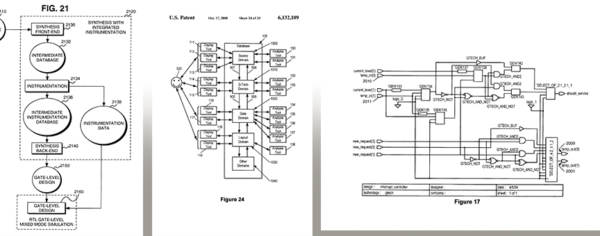 US Federal Circuit Patent Case Summary MENTOR GRAPHICS v. EVE-USA, INC., SYNOPSYS